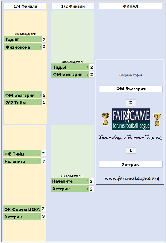 summer_cup_2019_-_bracket.png